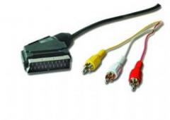 Mini Adapters