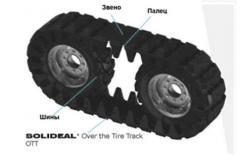 Tracks For Wheel Mini - Truck