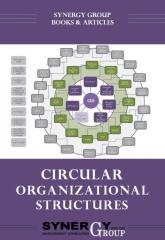 Circular Organizational Structures