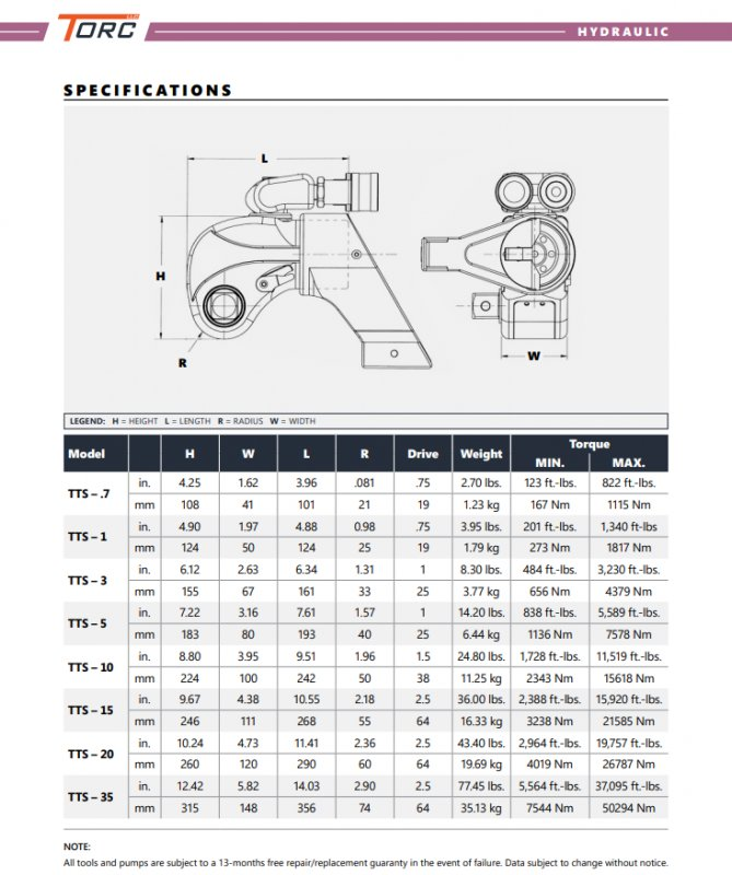 tts_hydraulic_square_drive_torque_wrenches