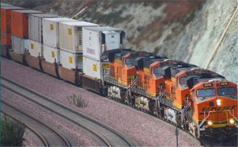 Order Rail Transport