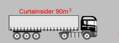 Order Autotransportations Of Cargoes