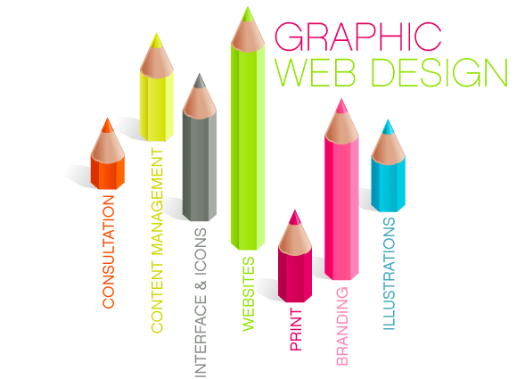 an analysis of tools and qualities of an artist in graphic designing