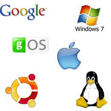 Order Operating System